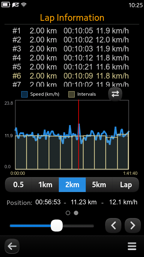 meerun sports tracker openrepos net community repository system rh openrepos net Fox Sports Tracker Nokia GPS Tracker